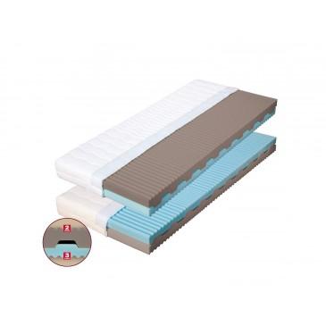 Zdravotní matrace NORA 100x220 1+1 zdarma