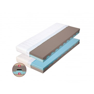 Zdravotní matrace NORA 120x200