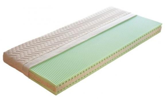 Zdravotní matrace ZORA 85x190, sendvičová