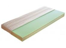 Zdravotní matrace ZORA 80x185, sendvičová
