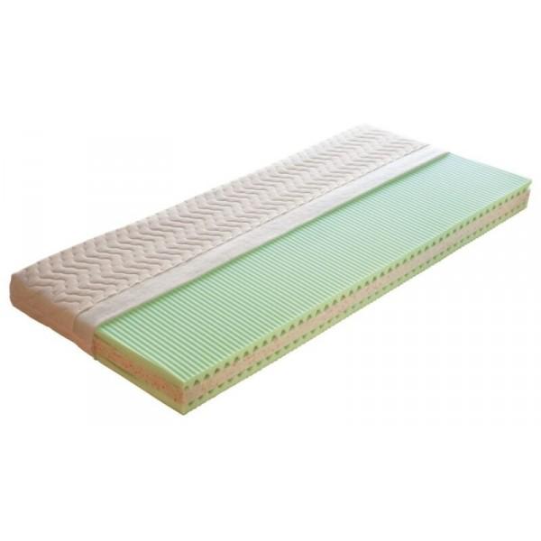Zdravotní matrace ZORA 90x190, sendvičová