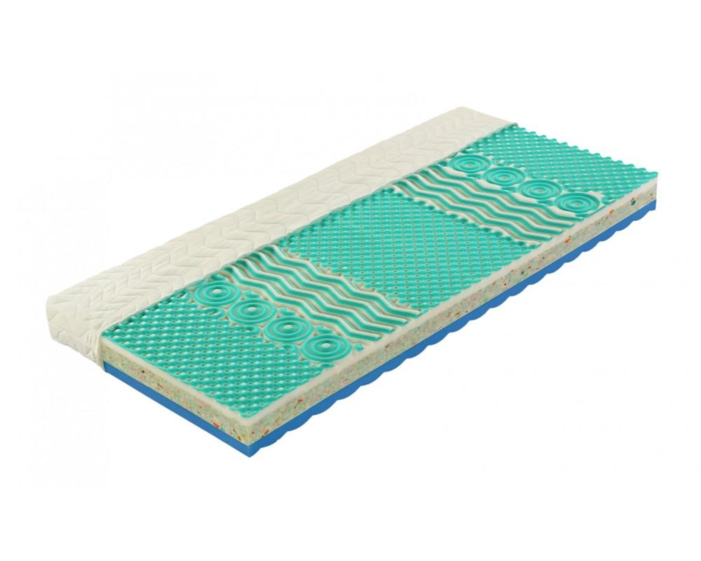 Zdravotní matrace MAXI KINGS 180x200 sendvičová