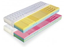 Zdravotní matrace RIGA a RODOS 90x210 1+1 Zdarma, líná pěna