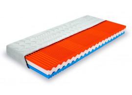 Zdravotní sendvičová matrace GYLFI SILVER, líná pěna - 7 zón
