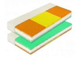 Zdravotní sendvičová matrace HEUREKA PLUS 24 cm , 1+1 zdarma