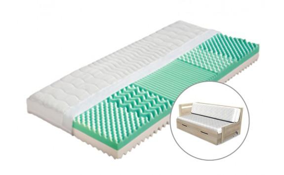 Matrace ELIS - sada k rozkladacím postelím 90x200, 2x45x200 (půlená)