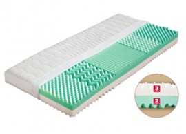 Matrace ELIS 160x200, sendvičová