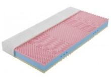Zdravotní matrace CALIPO 90x200 - líná pěna, 2ks skladem!