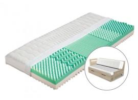 Matrace ELIS - sada k rozkladacím postelím 90x200, 2x40x200 (půlená)