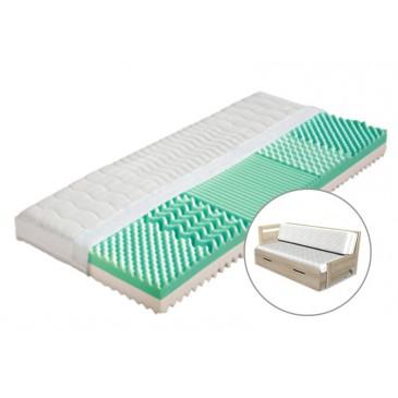 Matrace ELIS - sada k rozkladacím postelím ARLETA 90x200, 2x35x200 (půlená)