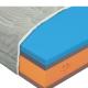 Matrace NEROLI biorytmic, 90x200 cm, studená pěna, 22cm
