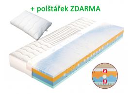 Zdravotní matrace BEÁTA, 24cm , AKCE - polštář ZDARMA