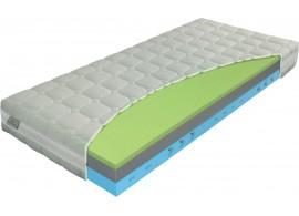 Matrace sendvičová Dynamic, 22cm