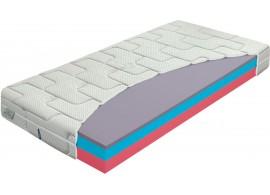 Matrace sendvičová Airgel Comfort, 1+1 Zdarma, 20cm