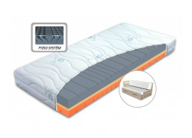 Matrace Ergostretch - sada na rozkládací postel, 90x200, 2x45x200 (půlená)