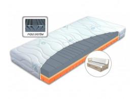 Matrace Ergostretch - sada na rozkládací postel, 90x200, 2x35x200 (půlená)