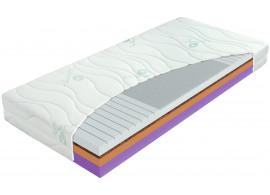 Zdravotní matrace Herodes XXL, 90x220, tvrdší, 150 kg