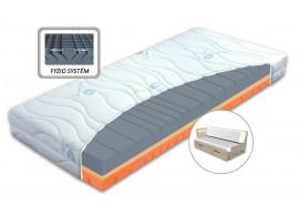 Matrace Ergostretch - sada na rozkládací postel Duo 90x200, 2x40x200 (půlená)