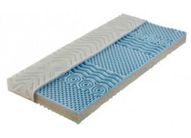 Zdravotní sendvičová matrace MAXI s RE pěnou, 1+1 zdarma