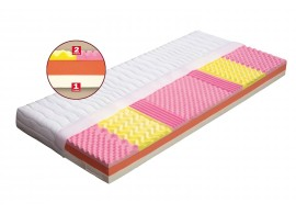 Zdravotní matrace BÁRA, latex + líná a studená pěna