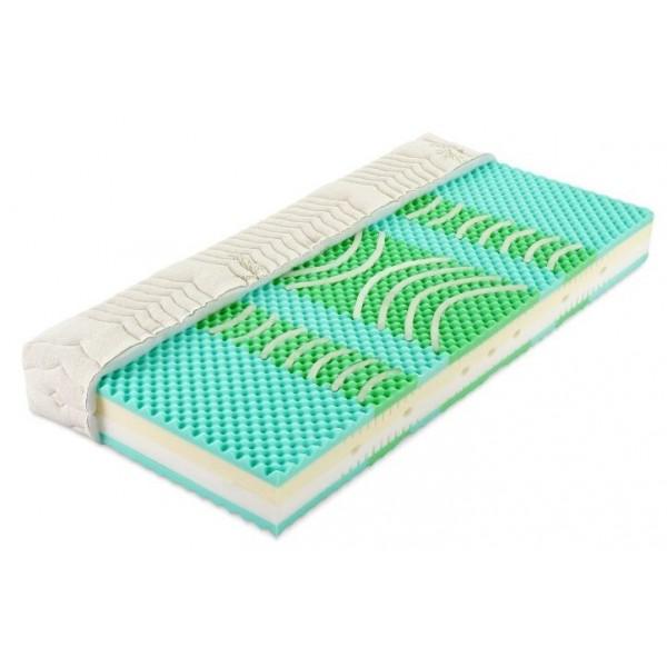 Gelová matrace do postele BIOGEL Soft