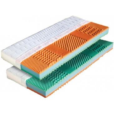 Matrace MALAGA 80x200 1+1 Zdarma, líná pěna + studená BIO pěna