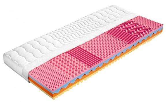 Matrace do postele SOFIA 180x200 z líné pěny