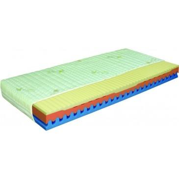 Zdravotní matrace z líné pěny MÉDEO PLUS