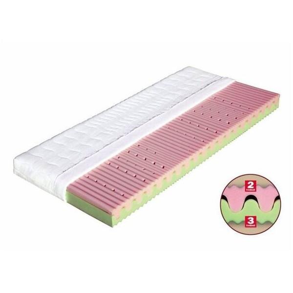 Zdravotní matrace SVATAVA, sendvičová