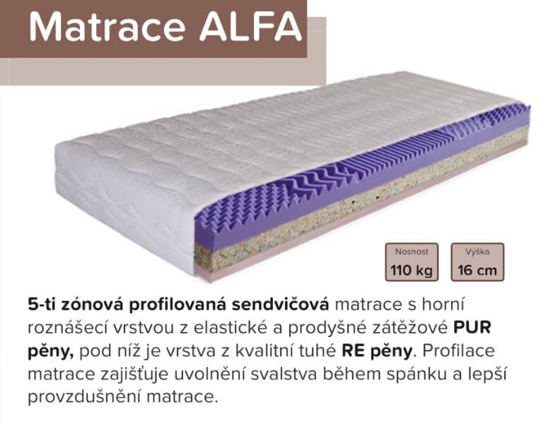 01. Matrace ALFA