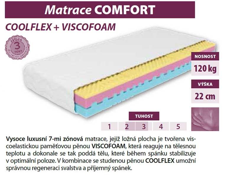04. Matrace Comfort