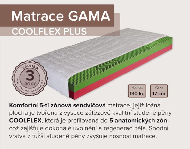 02. Matrace GAMA