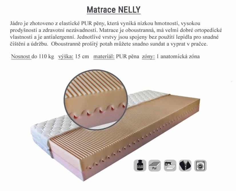 Matrace Nelly