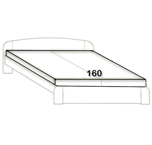 5-Šířka 160cm