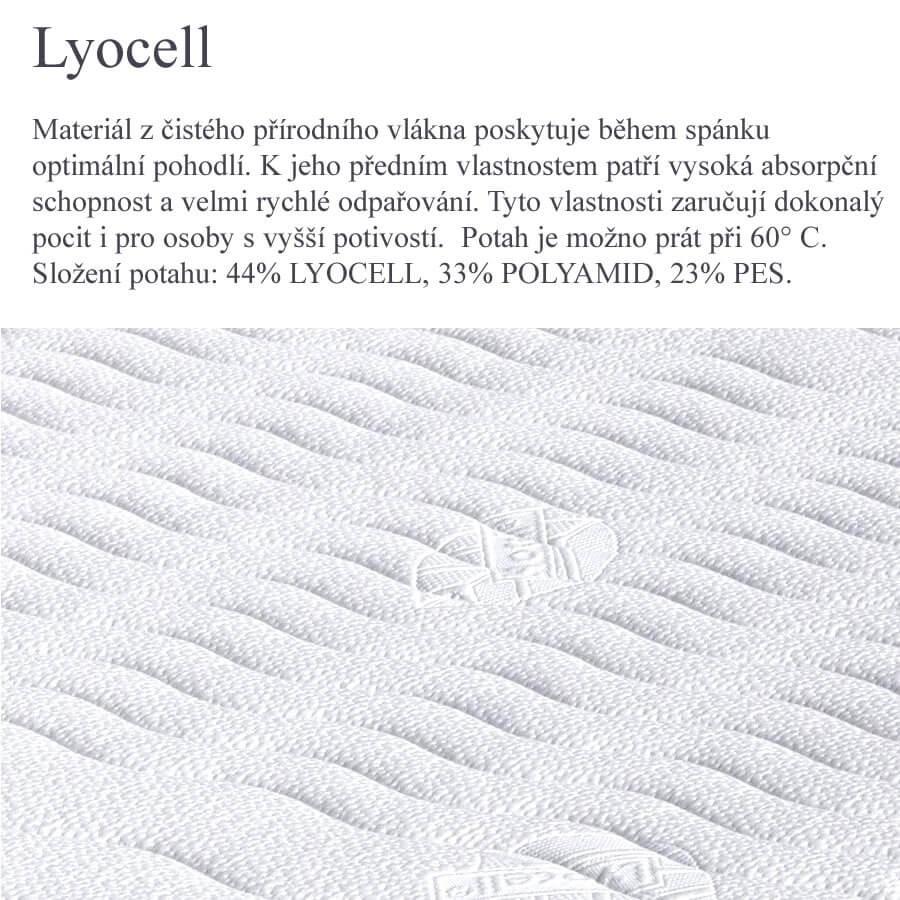 04. Lyocell