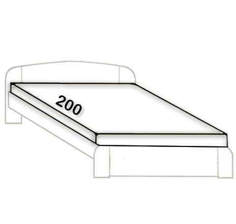 1-Délka běžná - 200cm